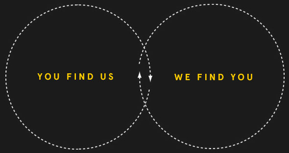 You Find Us | We Find You